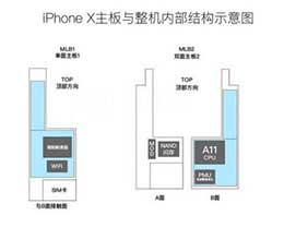 疑似新iPhone内部结构图曝光  你认为靠谱吗?