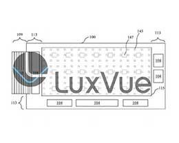 苹果悄悄研发micro-LED屏幕,OLED只是临时过渡?